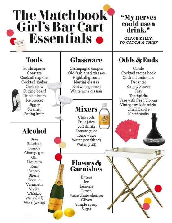 bar cart guide
