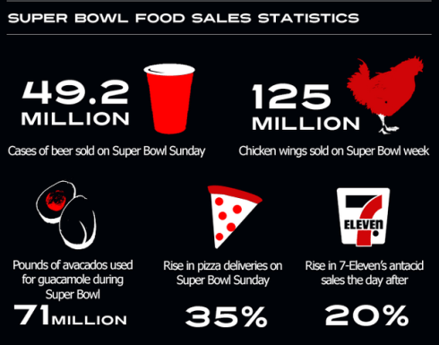1_30_13-Super-Bowl-Infographic-copy