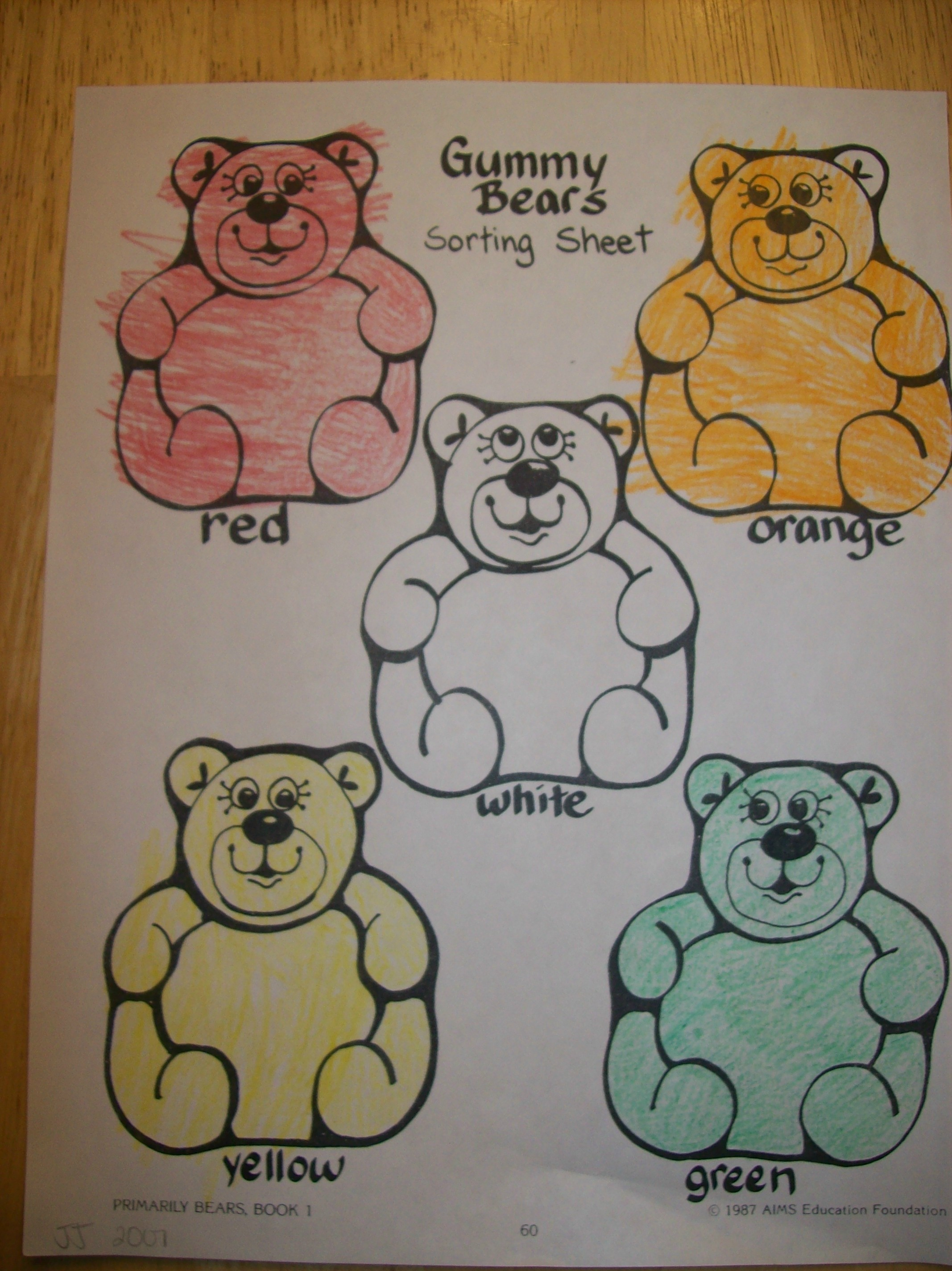 Gummy Bear Sorting And Graphing