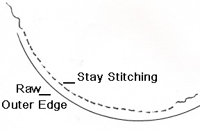 How To Sew A Perfect Rolled Hem