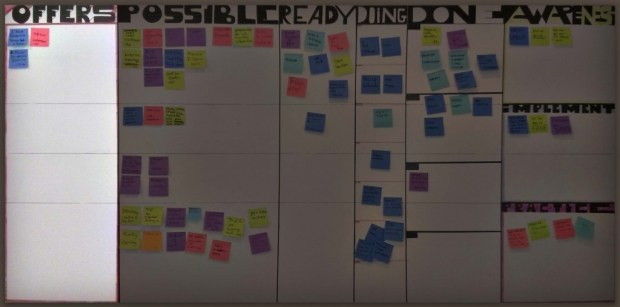 picture of a kanban board with the far left column highlighted, it's title read's Offers