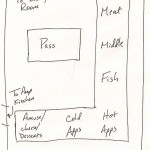 My rough drawing of the layout of the kitchen at Pigall's