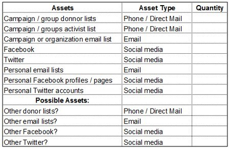 resources list