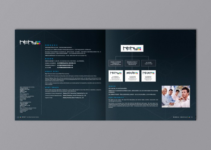 HTHY Group Corporate Brochure Corporate Hierarchy