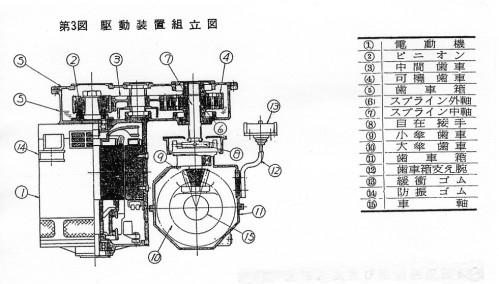 垂直カルダン駆動の構造図