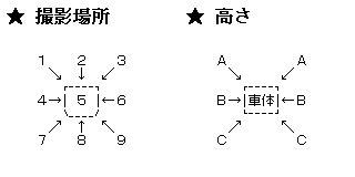key_new