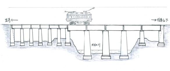 開業時の大和川橋梁の図