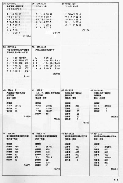 国鉄展望客車編成記録