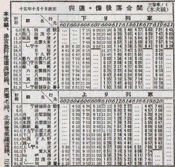 01_木次線時刻表_昭和151010現在