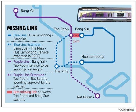 purple-line-bangkok-2