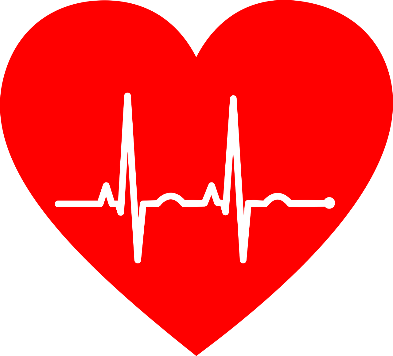 Know Your Numbers – A key to a healthy heart
