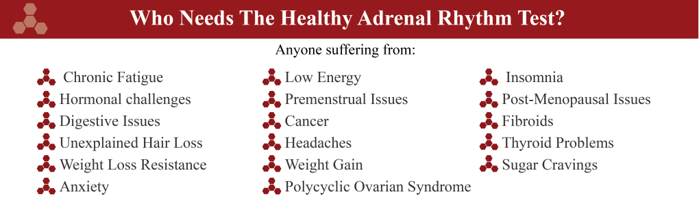 Why Most Adrenal Fatigue Patients Never Get Better....... Video #2 2
