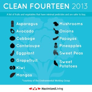 Clean Fourteen