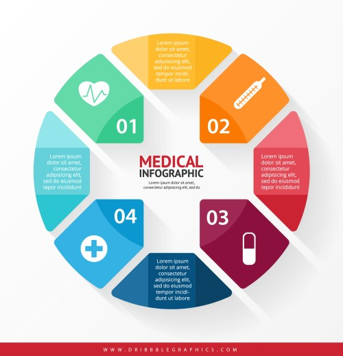 small resolution of free medical infographic design 01