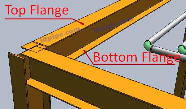 istilah flange pada structure