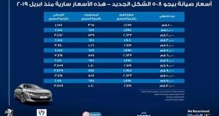 أسعار صيانات بيجو 508 2020 الشكل الجديد لدى توكيل بيجو مصر