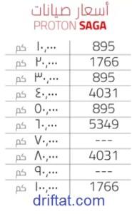 أسعار الصيانات داخل التوكيل