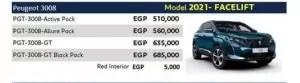 اسعار بيجو 3008 2021 في مصر