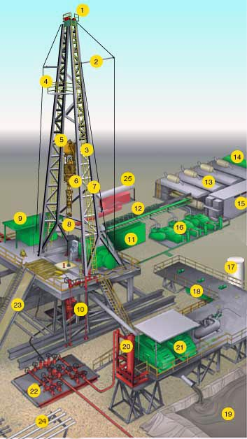 electrical one line diagram software guitar chords on drilling rig components |