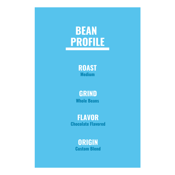 Bean Profile - Coffee Everyday Hero