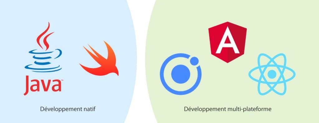 Comment choisir ses outils de développement ?