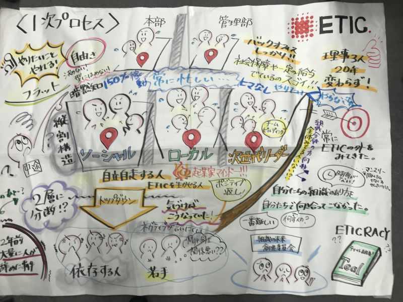 New_ETIC_2_5-2