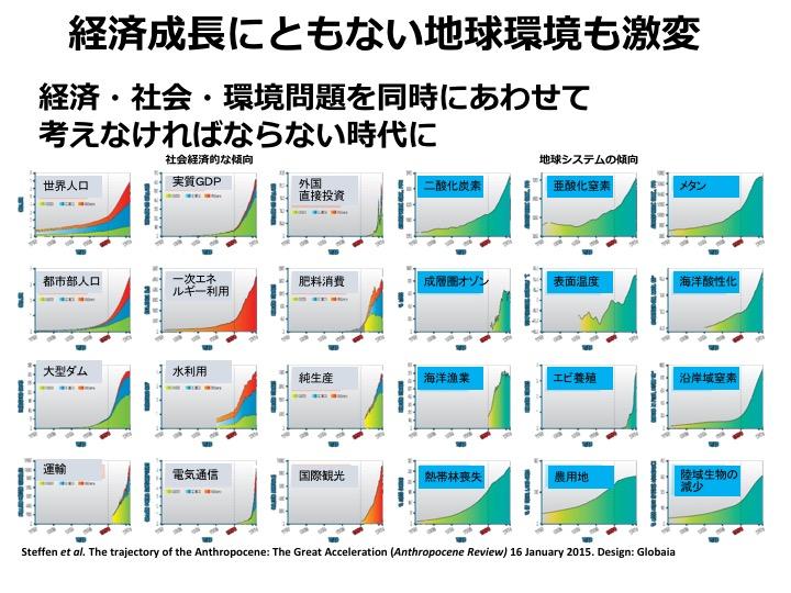 図3クレアン薗田