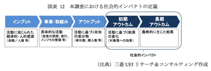 naikakufu-3
