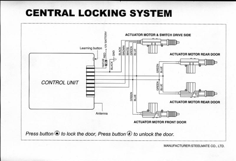 Instructions installing a steel mate 386m keyless entry central locking kit Rotork Actuator Wiring Diagram at edmiracle.co