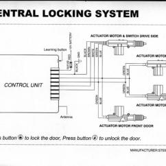 2006 Subaru Forester Stereo Wiring Diagram 2000 Nissan Xterra Installing A Steel Mate 386m Keyless Entry Central Locking Kit - Drive Another Day