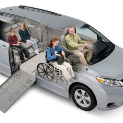 Wheelchair Van Parts Real Leather Dining Table Chairs Toyota Sienna Side Entry Drive Master Mobility
