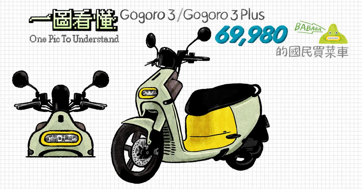 一圖看懂 Gogoro 3,Gogoro 3 Plus:69980元的國民買菜車 #nfc (143479) - 癮科技 Cool3c