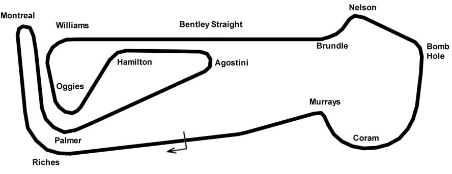 The Definitive Track Guide to the Snetterton 300 Circuit