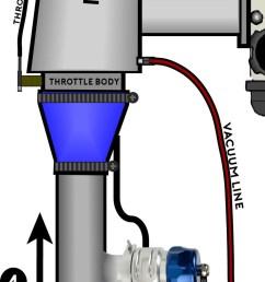 turbocharging for dummies drivermod twin turbo vacuum diagram honda turbo vacuum line diagram [ 740 x 1315 Pixel ]