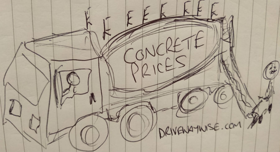 concrete prices