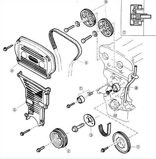 Как поменять ремень генератора на киа соренто * Клуб Киа