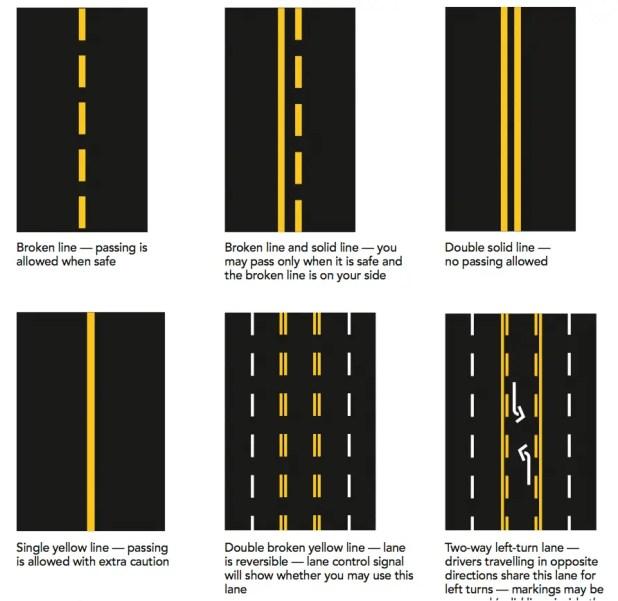 California Driver Handbook - Traffic Lanes