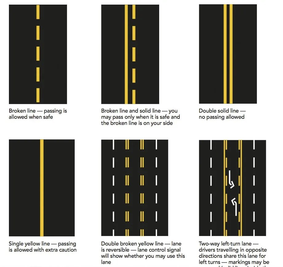 Q Can I Turn Left Across Yellow Line S Into A Driveway