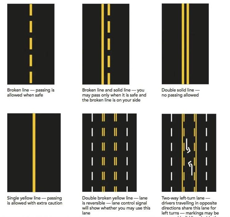 left across yellow lines