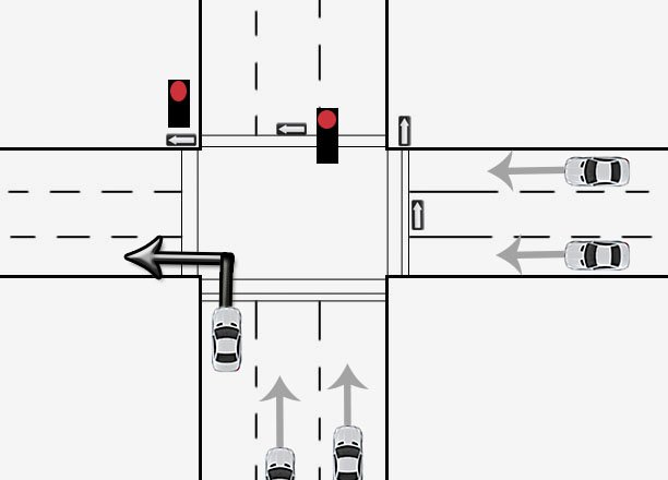 Q: Can I Turn Left on a Red Light?