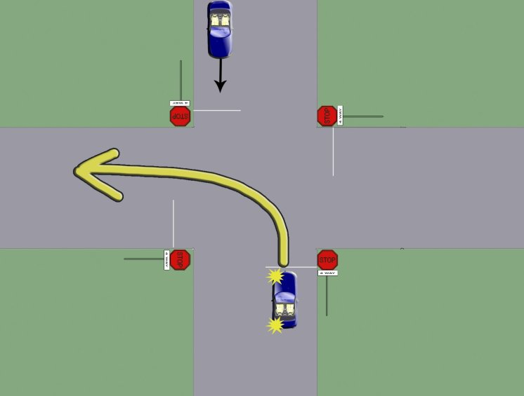 Diagram of a 4-way Stop Intersection in Canada with one car Turning Left
