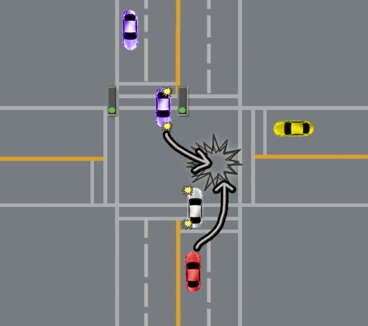 NoChangeLanesinIntersection2