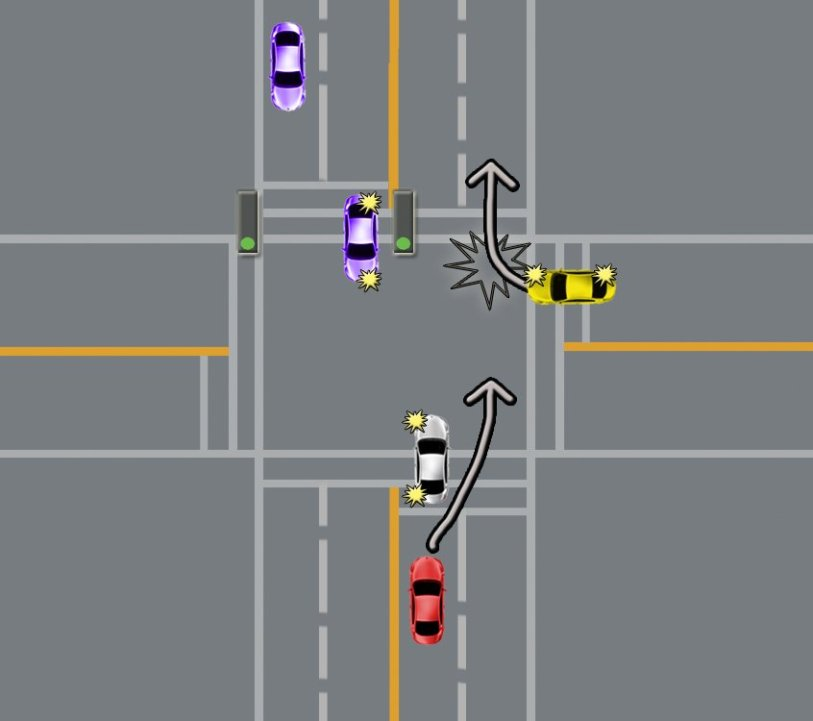 changing lanes near an intersection