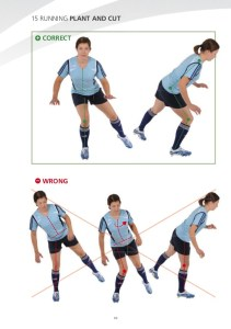 Excerpt from FIFA 11+ workbook. Note emphasis on form and body control.