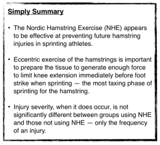 Simple Summary - Nordic Hamstring Exercise