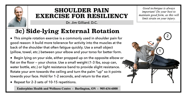 Side-lying External Rotation