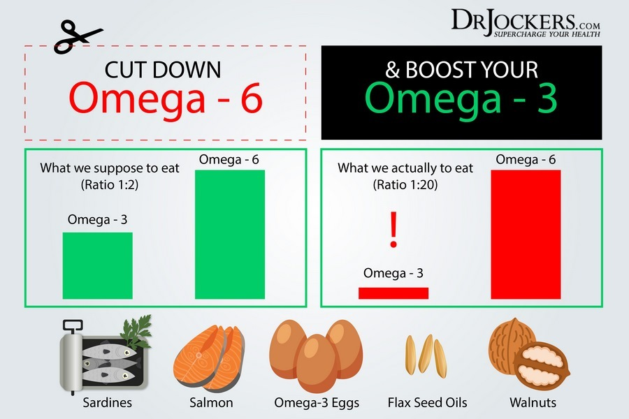 6 3 Structure Omega And Omega
