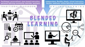blended diagram featured