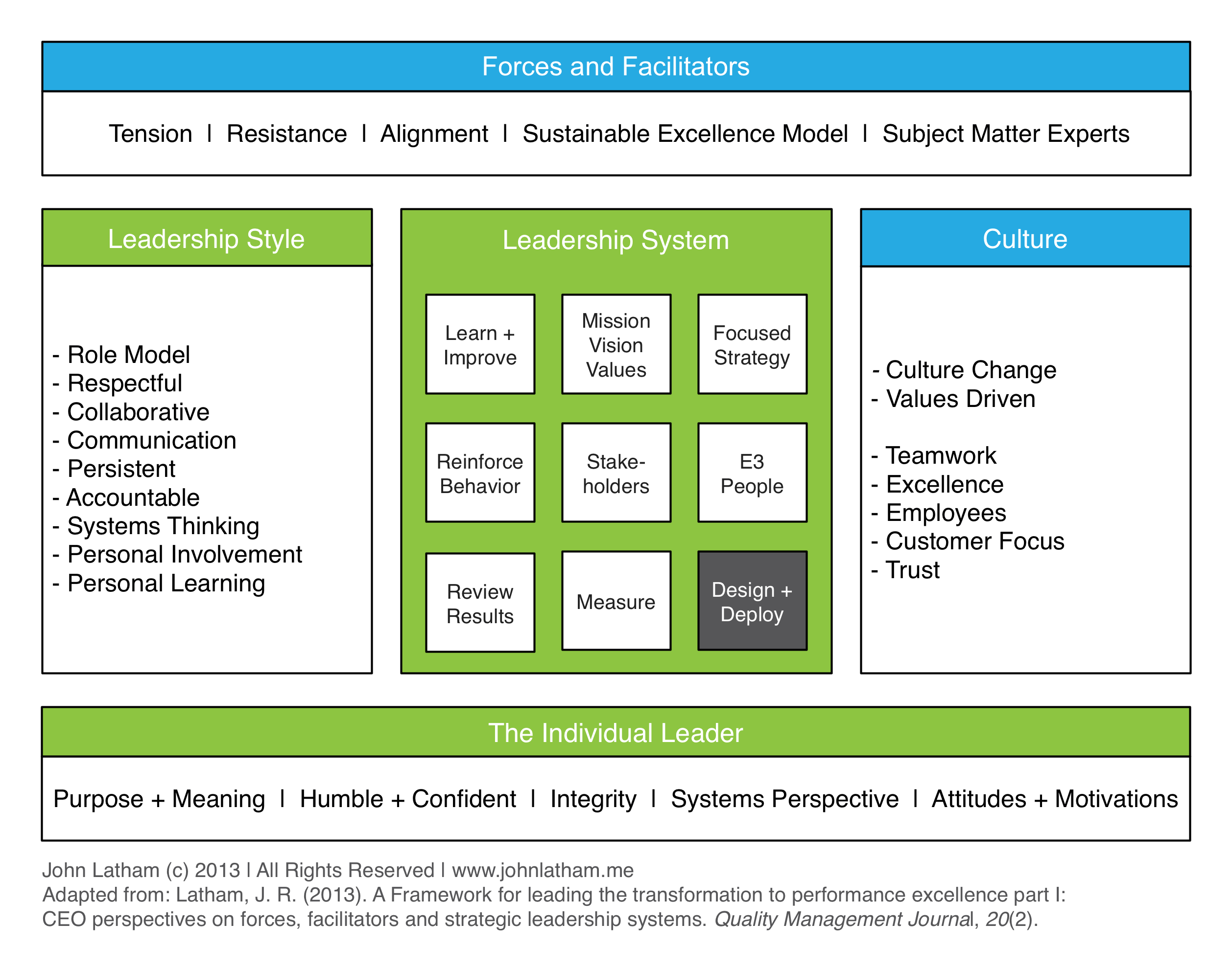 leadership_framework_new