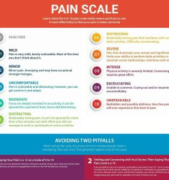 please tell us what pain scale level your feeling for the affected body part  [ 1077 x 1016 Pixel ]